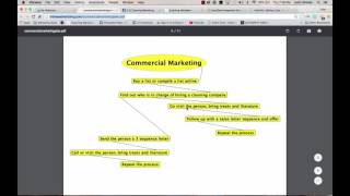 Commercial Cleaning Marketing Step by Step