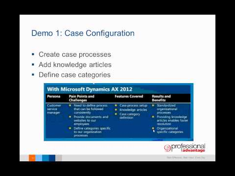 Dynamics AX 2012 Case Management Video