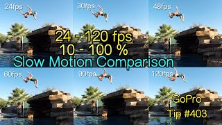 getlinkyoutube.com-Hero4 Black - Slow Motion Comparison Test ( FPS & % ) 24fps Render - GoPro Tip #403