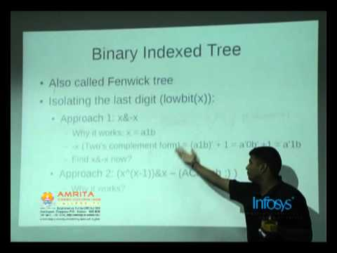 Part 6 of Amrita Infosys Programming Contest Camp 2010