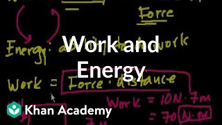 Introduction to work and energy | Work and energy | Physics | Khan Academy