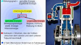 getlinkyoutube.com-Ottomotor (4-Takt-Motor vereinfacht)