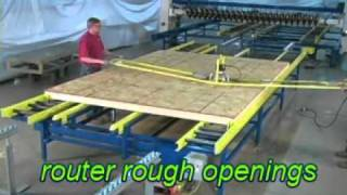 Squaring Table By Panels Plus   YouTube