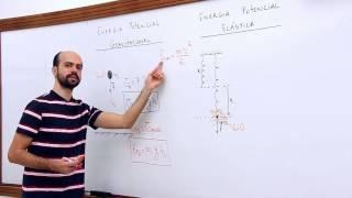getlinkyoutube.com-Energia Potencial Gravitacional e elástica