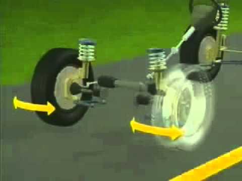 alineacion de ruedas