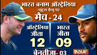 ICC Cricket World Cup 2015: Team India to Face Australia in Semi-final in Sydney - India TV width=