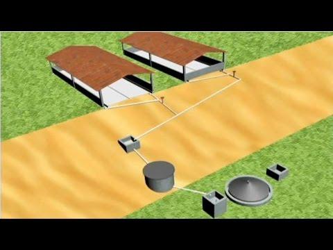 Construção e Operação de Biodigestores - Manejo dos dejetos - Cursos CPT
