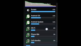 getlinkyoutube.com-Oneplus one battery life. (Ok or no?)
