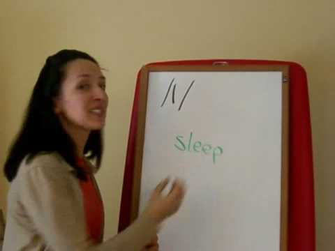 ESL TEACHER TRAINING 03.05.09 - Pronunciation