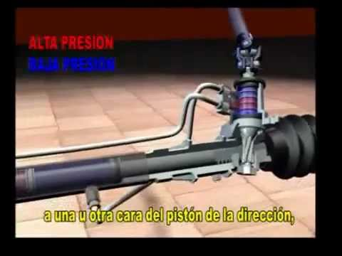 Copia de Direccion hidraulica asistida de cremallera, parte 1