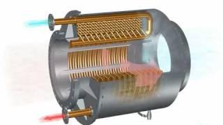 getlinkyoutube.com-Heat exchanger Air/Water
