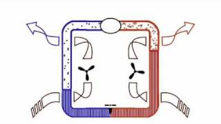 getlinkyoutube.com-How Air Conditioning Works Animation--Part 1 of 3