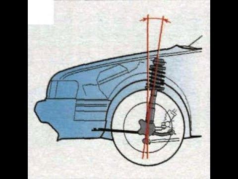 Линейка для измерения продольного наклона колес - КАСТОР