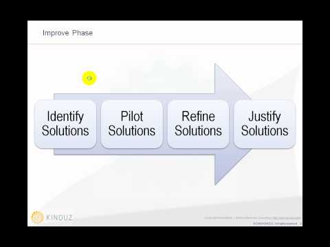 Part 07 of 08 - Introduction to Lean Six Sigma - Improve Phase