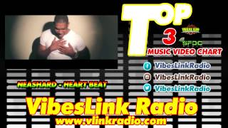 VLR TopTen Music Video Charts [Part 2] May 2015