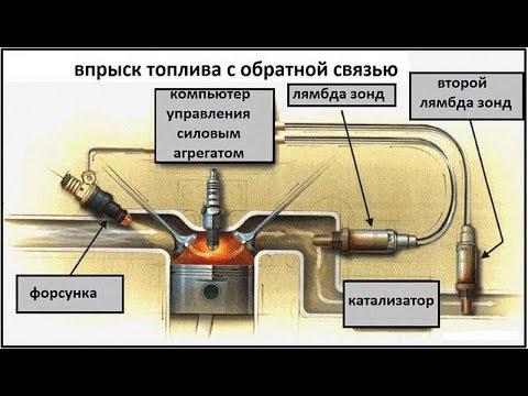 Лямбда зонд - проверка датчика и удаление ошибок - чек лямбды. Диагностика датчика кислорода.