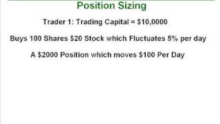 Why Fixed Position Sizing Is Not the Best Way to Trade