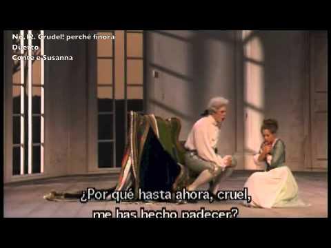 le nozze di figaro -Adaptación corta para Laboratorio de Opera