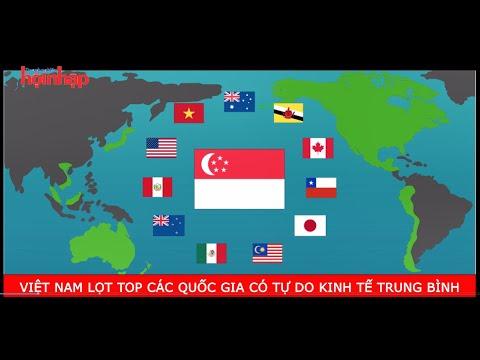 BẢN TIN 7/3: Việt Nam lần đầu vào nhóm quốc gia có chỉ số tự do kinh tế trung bình