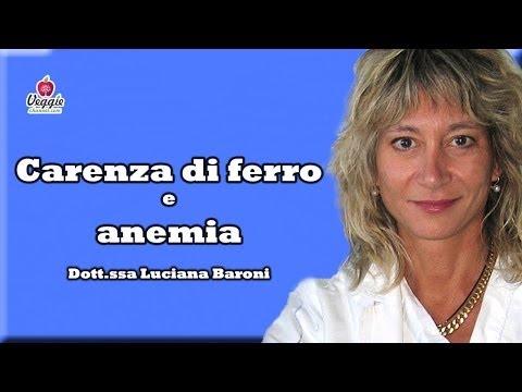 Carenza di ferro e anemia - Dott.ssa Luciana Baroni