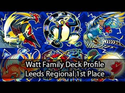 Watt Family - 1st Place Leeds Regional - Yugioh Deck Profile April 2013