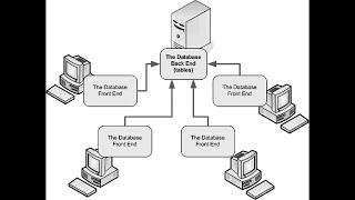 getlinkyoutube.com-تقسيم ومشاركة قاعدة البيانات| اكسس 2010 | قناة A-Soft التعليمية