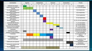 getlinkyoutube.com-Diagrama de Gantt  Expo