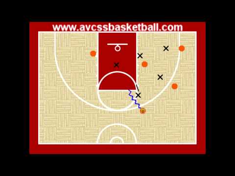 Post Play Slide Low Technique on Offense - Youth Basketball
