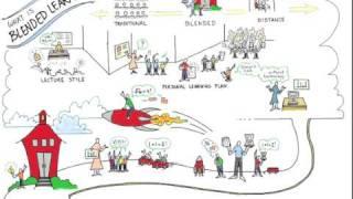 getlinkyoutube.com-The Basics of Blended Learning