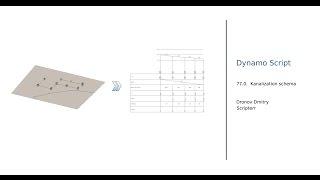 Dynamo revit script 77. Kanalization schema