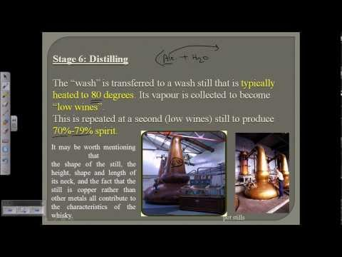 Distillation and maturation of whisky
