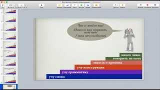 getlinkyoutube.com-Как научиться быстро строить предложения? Как разговориться? Урок английского для начинающих.