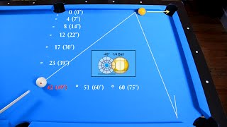 getlinkyoutube.com-Frozen Rail Cut Shots Drill - Angle Fraction Ball Aiming System - Pool & Billiard training lesson