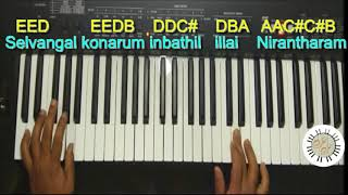 Neeye Nirantharam  SONG IN KEYBOARD, LEAD, WITH NOTES.scale- E MINOR