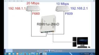 getlinkyoutube.com-R Hani Prasetya - 2 Line Indihome Load Balancing Metode ECMP