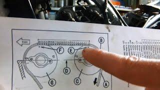 Synchronize Camshaft Timing | KLE500
