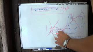getlinkyoutube.com-Tonella - gerador de hidrogenio automotivo HHO