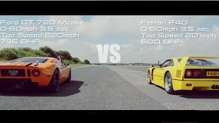 getlinkyoutube.com-Hypercar Shootout - P1, F40, Ford GT, Aventador, 12C, 9ff