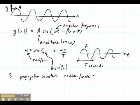 ECE3300 Lecture 3-2 waves (sinusoidal)