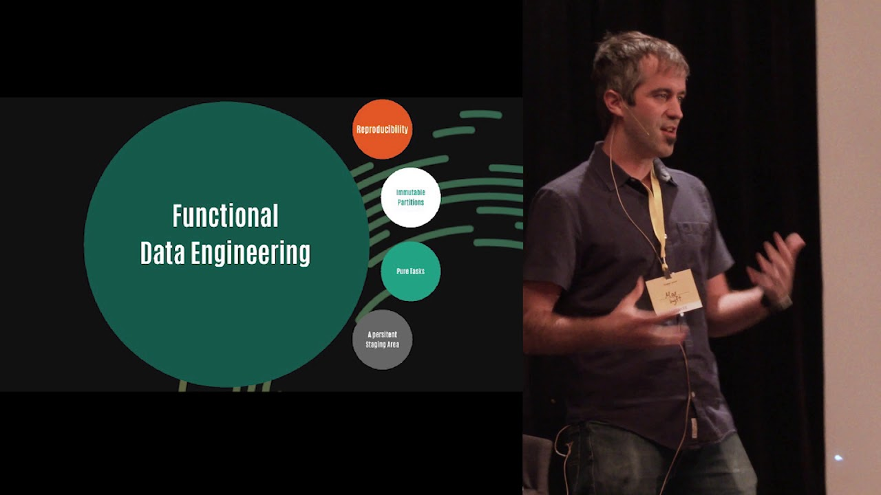 Functional Data Engineering - A Set of Best Practices