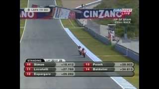 getlinkyoutube.com-jerez 2008 supersic highlights  aggresive racing, crazy ending