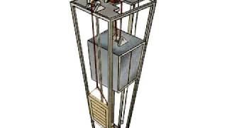 getlinkyoutube.com-How Elevators work