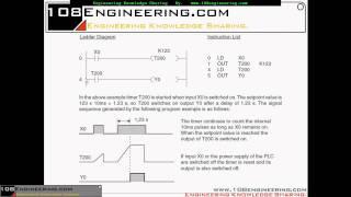 getlinkyoutube.com-พื้นฐาน การศึกษา PLC  Mitsubishi FX1S1