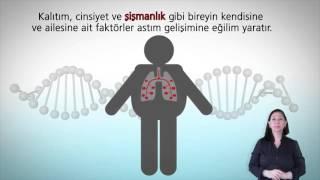 Astım Hasta Eğitim Videosu