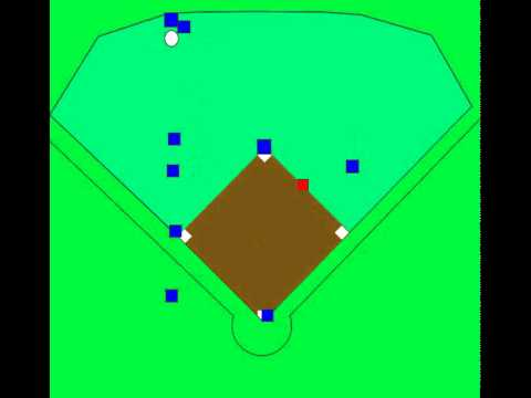 Baseball defense strategy DoubleCut3 LC ONLY