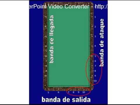 Nociones basicas sobre los sistemas de tres bandas (1).mp4