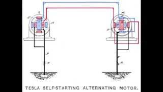 getlinkyoutube.com-How to Build Nikola Tesla Free Energy Alternating Dynamo and Exciter Motor - Diagrams - DIY