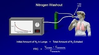 getlinkyoutube.com-Pulmonary Function Tests (PFT): Lesson 3 - Lung Volumes