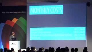 طارق نصر - Entrepreneurship, the way forward - اليوم الثالث