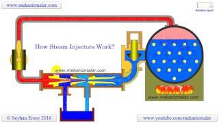 getlinkyoutube.com-how steam injectors work
